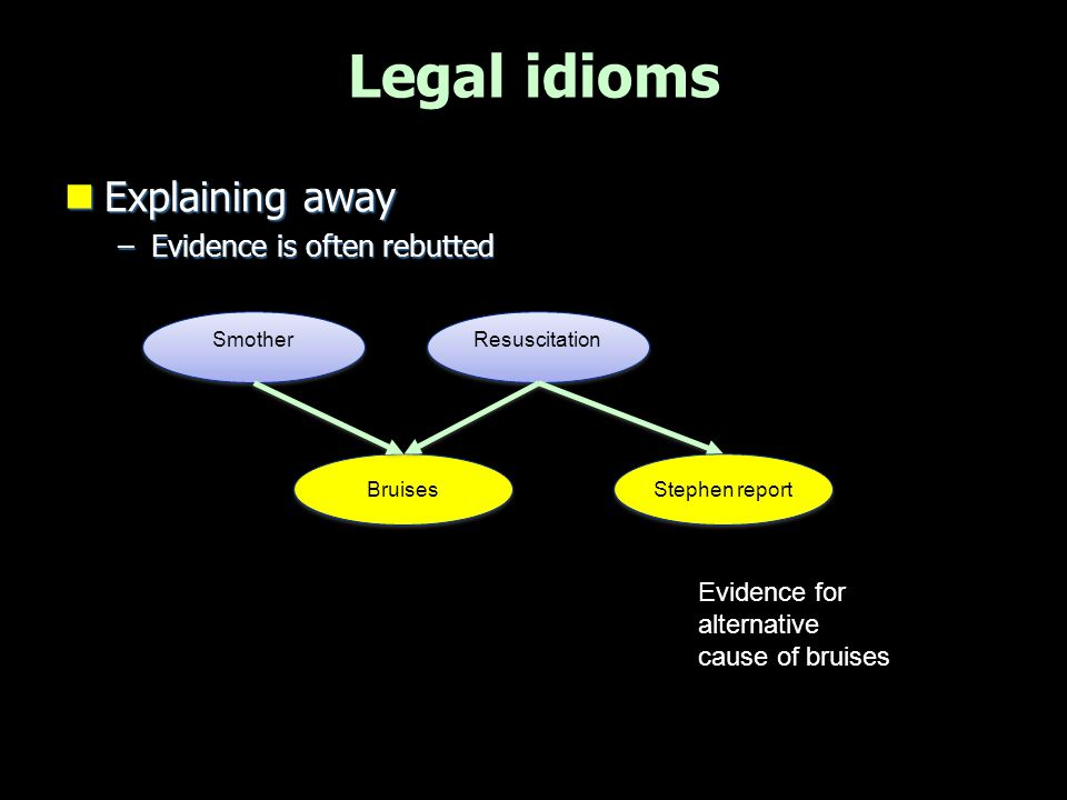 Explaining away Explaining away –Evidence is often rebutted Legal idioms Bruises Smother Resuscitation Stephen report Evidence for alternative cause o