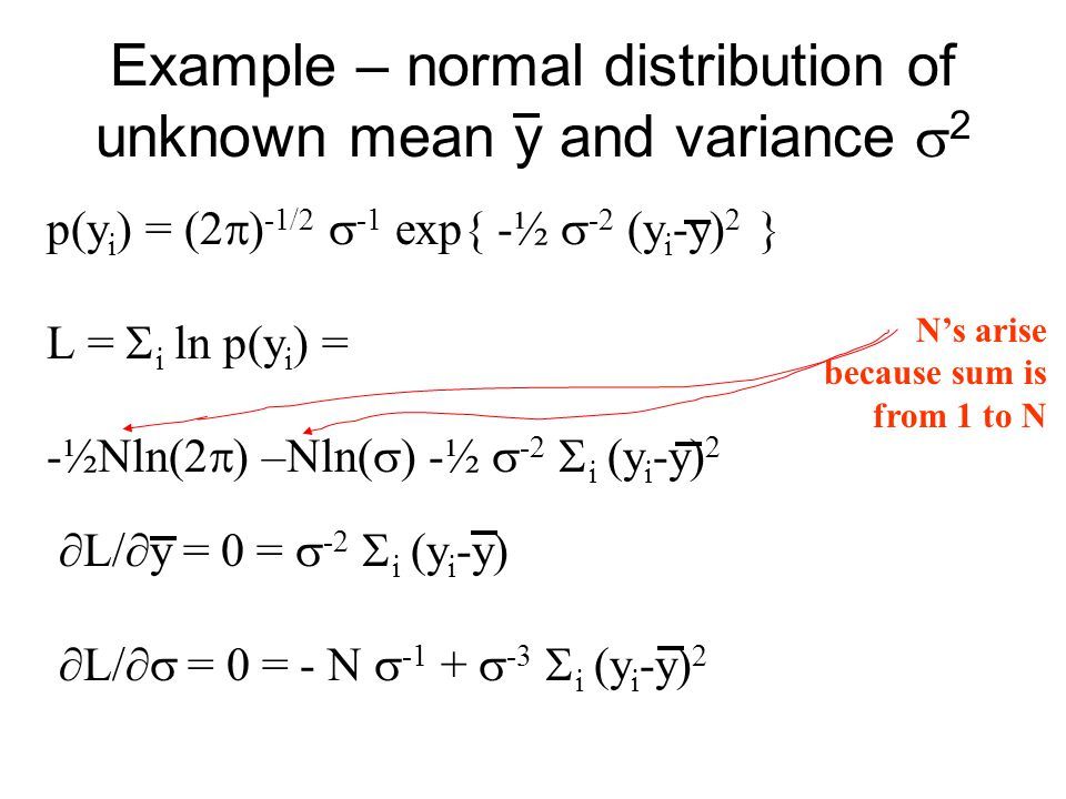 Example – normal distribution of unknown mean y and variance  2 p(y i ) = (2  ) -1/2  -1 exp{ -½  -2 (y i -y) 2 } L =  i ln p(y i ) = -½Nln(2  )