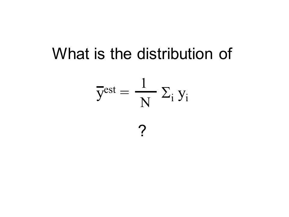 We know this should be a Normal distribution with expectation=y=50 and  variance=  y /  N=10 p(y) y p(y est ) y est