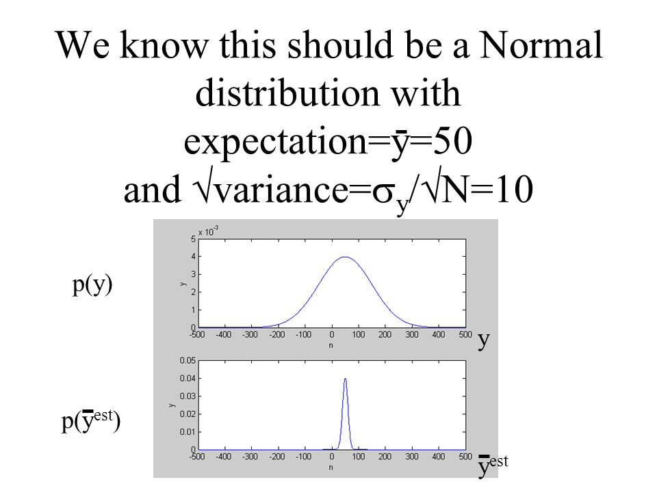 Example – 100 data drawn from a normal distribution true y=50  =100