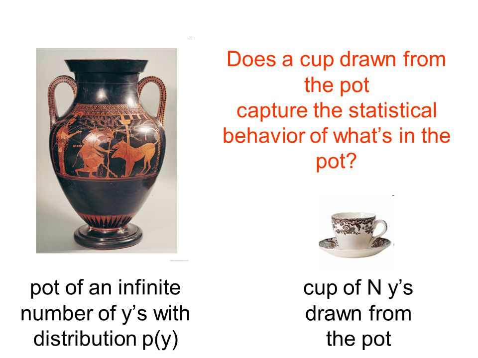 N data y are all drawn from the same distribution p(y) the probable-ness of a single measurement y i is p(y i ) So the probable-ness of the whole dataset is p(y 1 )  p(y 2 )  …  p(y N ) =  i p(y i ) L = ln  i p(y i ) =  i ln p(y i )