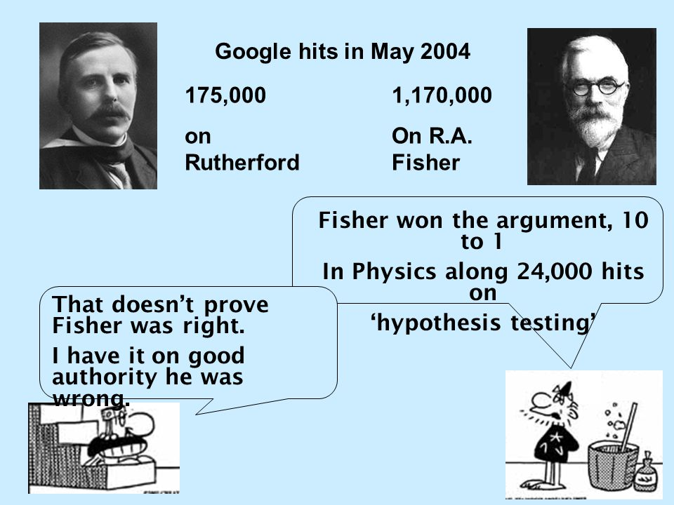 Fisher won the argument, 10 to 1 In Physics along 24,000 hits on 'hypothesis testing' Google hits in May 2004 175,000 on Rutherford 1,170,000 On R.A.