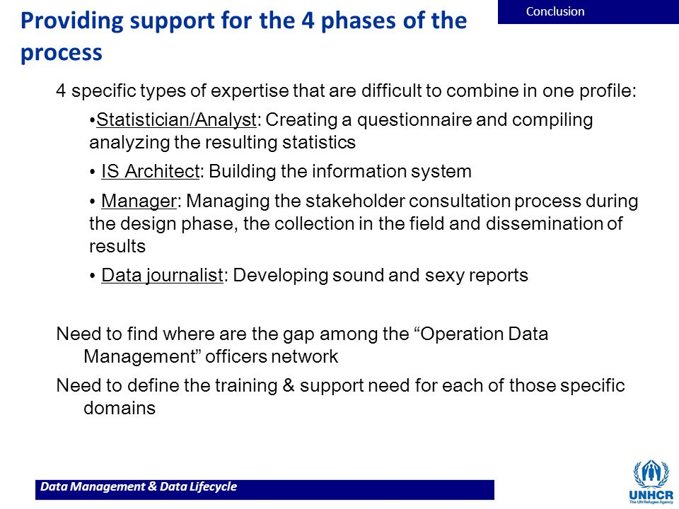 Data Management & Data Lifecycle Providing support for the 4 phases of the process Conclusion 4 specific types of expertise that are difficult to comb