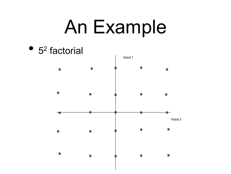 An Example 5 2 factorial