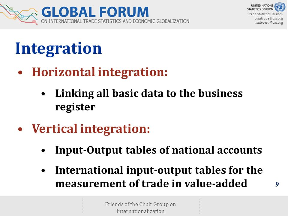 Trade Statistics Branch comtrade@un.org tradeserv@un.org Friends of the Chair Group on Internationalization 9 Integration Horizontal integration: Linking all basic data to the business register Vertical integration: Input-Output tables of national accounts International input-output tables for the measurement of trade in value-added
