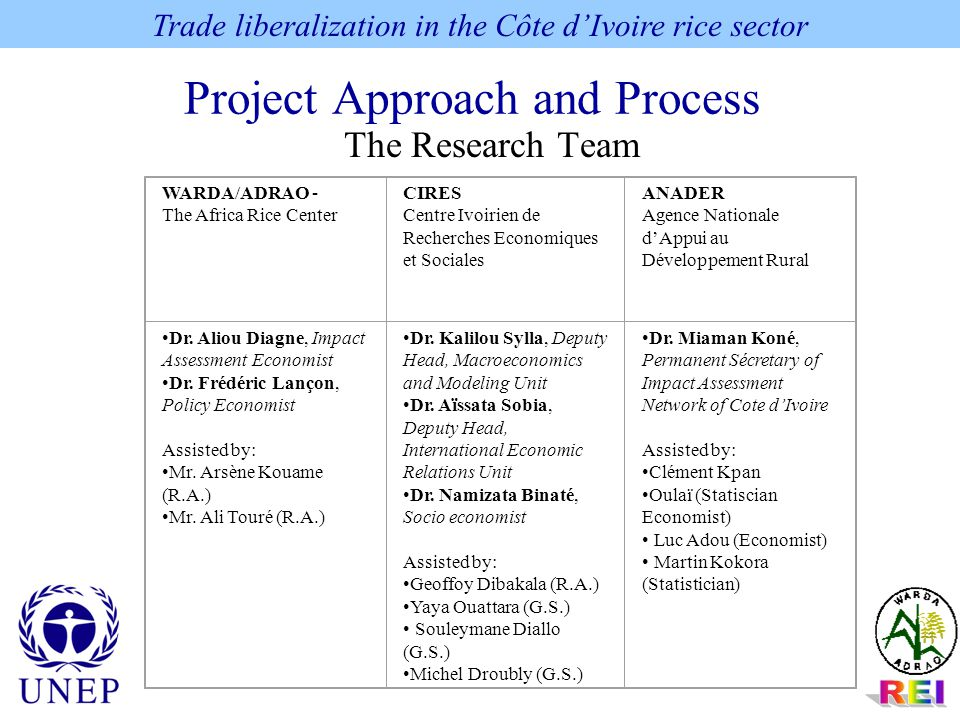 Project Approach and Process Trade liberalization in the Côte d'Ivoire rice sector The Research Team WARDA/ADRAO - The Africa Rice Center CIRES Centre Ivoirien de Recherches Economiques et Sociales ANADER Agence Nationale d'Appui au Développement Rural Dr.