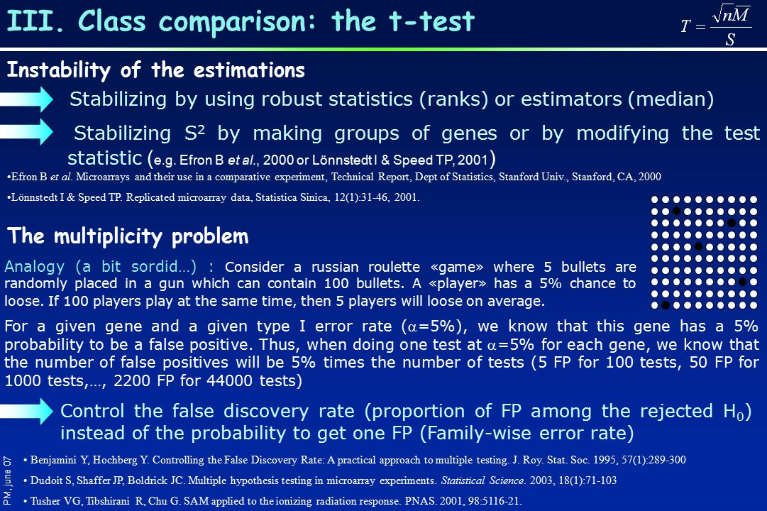 III. Class comparison: the t-test PM, june 07 Instability of the estimations Stabilizing by using robust statistics (ranks) or estimators (median) Sta