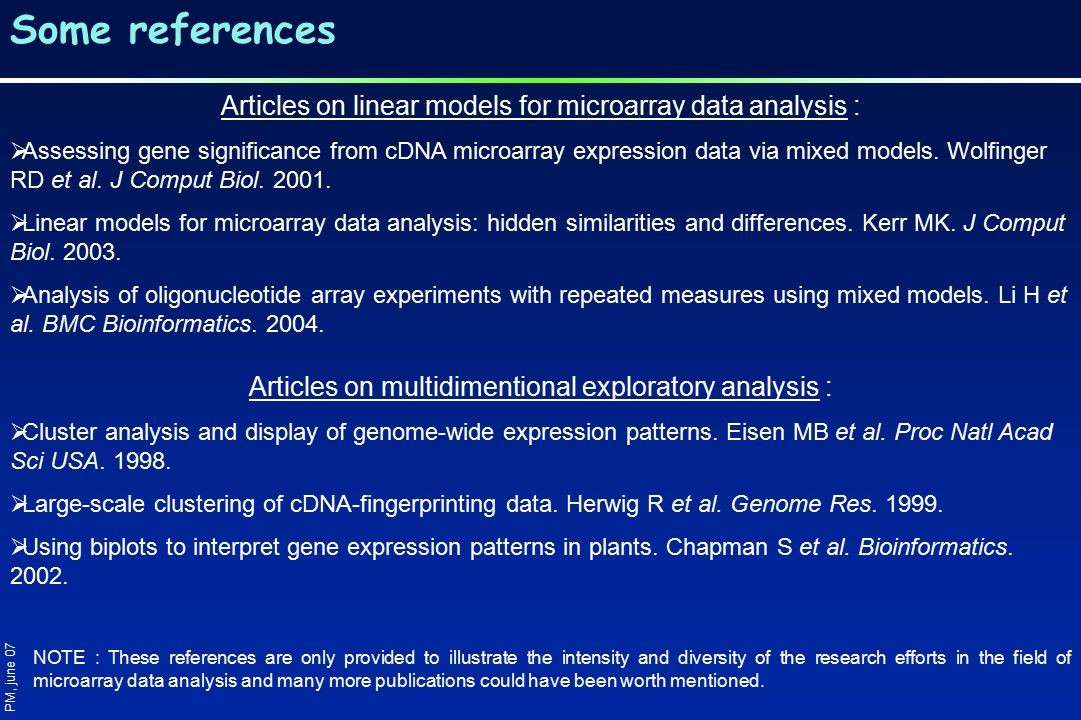 Articles on linear models for microarray data analysis :  Assessing gene significance from cDNA microarray expression data via mixed models.