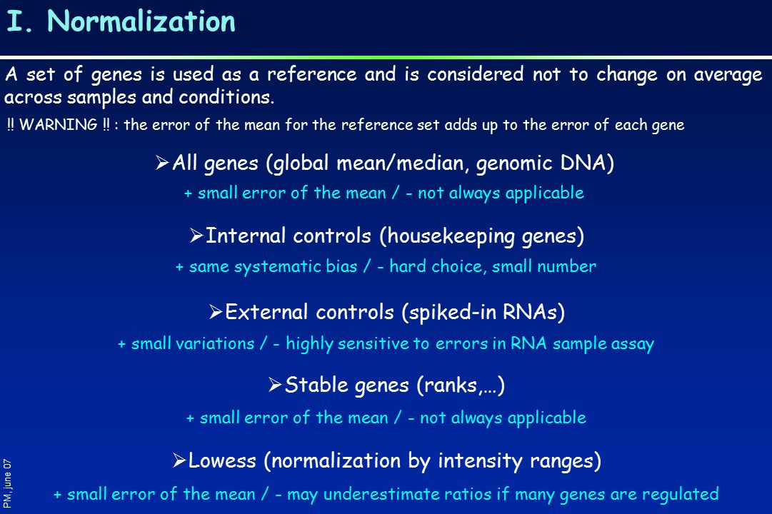 I. Normalization PM, june 07 A set of genes is used as a reference and is considered not to change on average across samples and conditions.  All gen