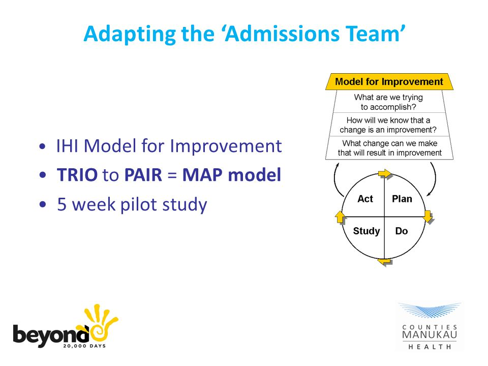 Adapting the 'Admissions Team' IHI Model for Improvement TRIO to PAIR = MAP model 5 week pilot study