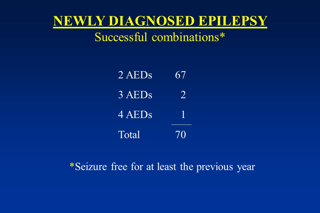 NEWLY DIAGNOSED EPILEPSY Response rates (%) in an expanding cohort Recruitment n One AED Combination Total 1982-1997 1 470 61 3.0 64.0 1982-2001 2 780