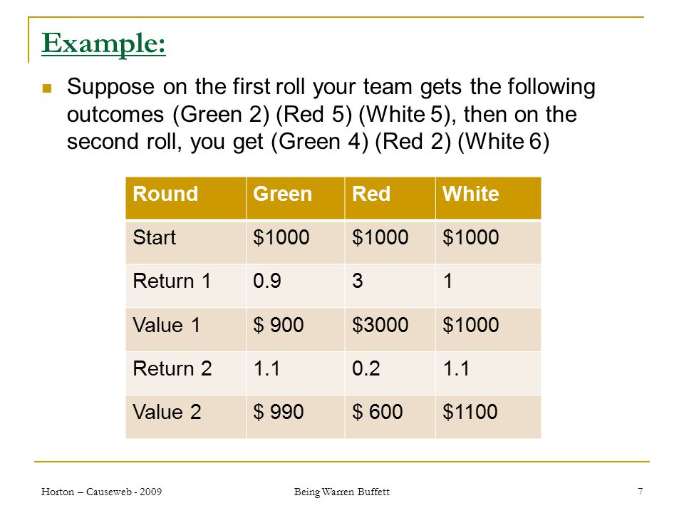 Example: Suppose on the first roll your team gets the following outcomes (Green 2) (Red 5) (White 5), then on the second roll, you get (Green 4) (Red 2) (White 6) Horton – Causeweb - 2009 Being Warren Buffett 7 RoundGreenRedWhite Start$1000 Return 10.931 Value 1$ 900$3000$1000 Return 21.10.21.1 Value 2$ 990$ 600$1100