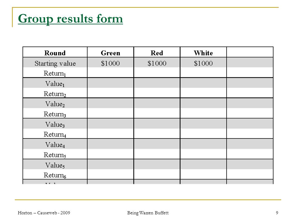 Group results form Horton – Causeweb - 2009 Being Warren Buffett 9
