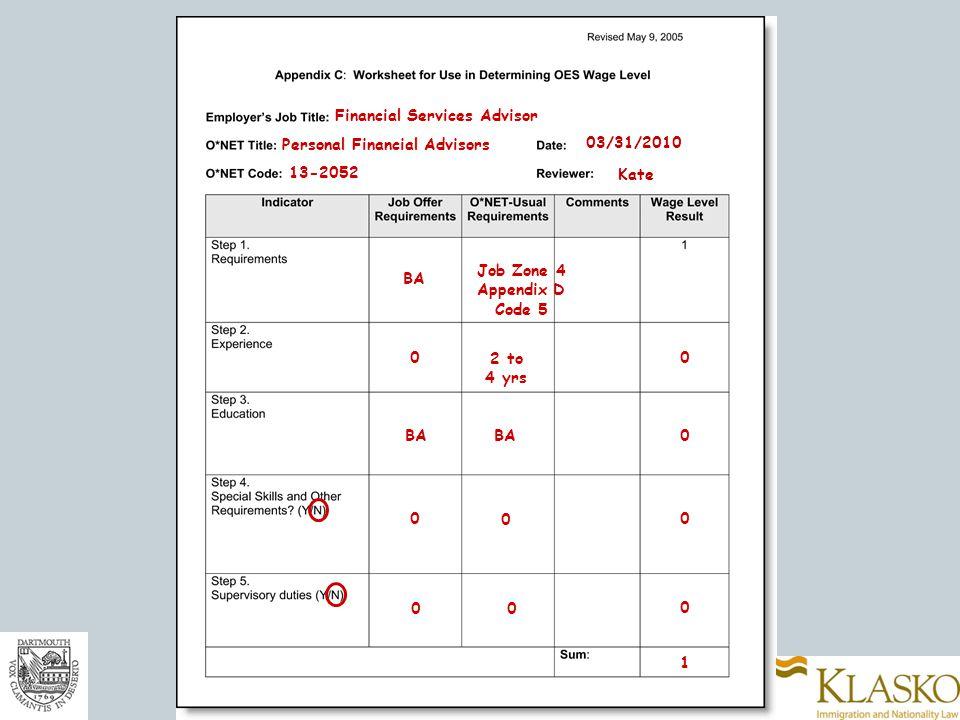 Financial Services Advisor Personal Financial Advisors 13-2052 BA Job Zone 4 Appendix D Code 5 0 2 to 4 yrs 0 BA BA 0 0 0 0 0 0 0 1 03/31/2010 Kate