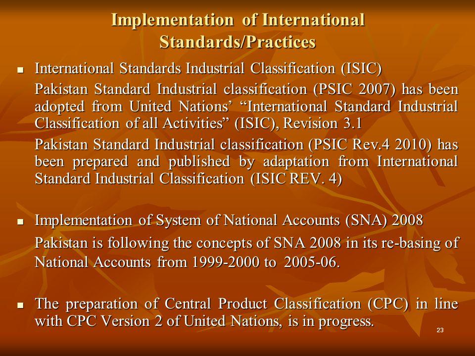 Implementation of International Standards/Practices International Standards Industrial Classification (ISIC) International Standards Industrial Classi