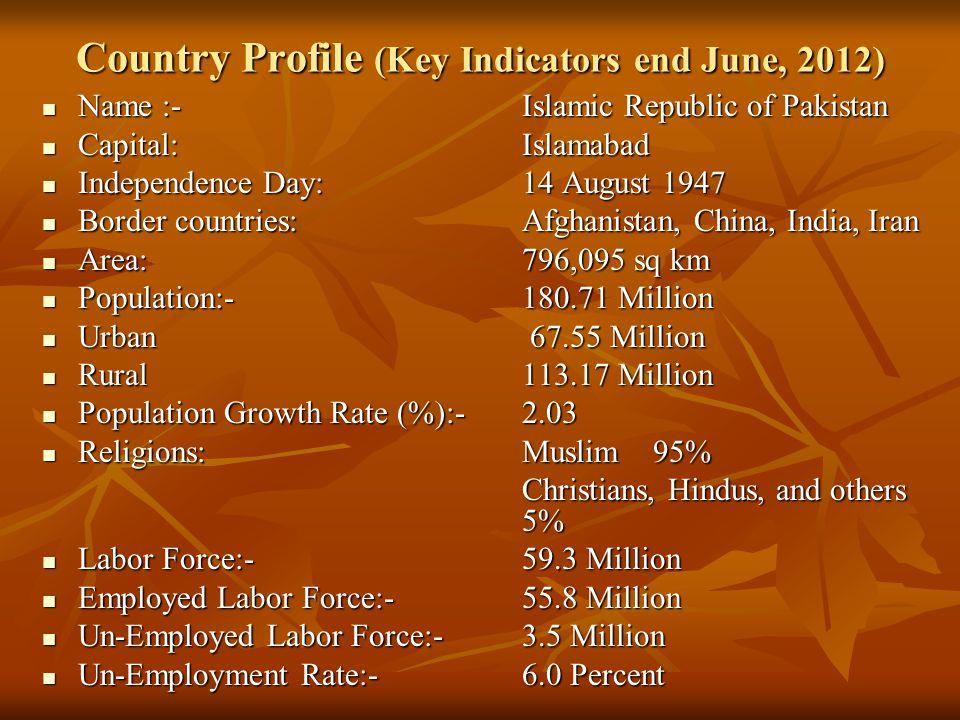 Country Profile (Key Indicators end June, 2012) Name :-Islamic Republic of Pakistan Name :-Islamic Republic of Pakistan Capital:Islamabad Capital:Isla
