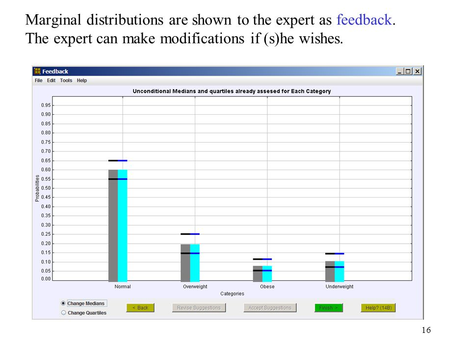 16 Marginal distributions are shown to the expert as feedback.