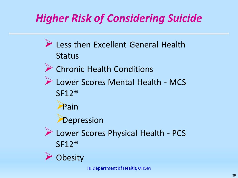 HI Department of Health, OHSM 38 Higher Risk of Considering Suicide  Less then Excellent General Health Status  Chronic Health Conditions  Lower Scores Mental Health - MCS SF12®  Pain  Depression  Lower Scores Physical Health - PCS SF12®  Obesity