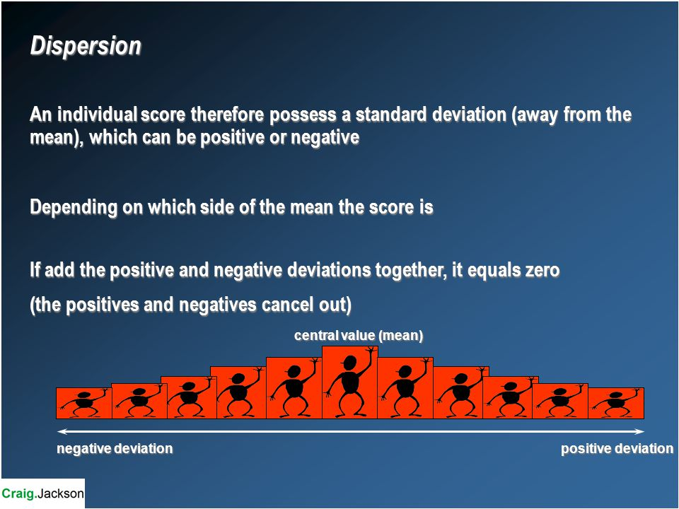 Dispersion An individual score therefore possess a standard deviation (away from the mean), which can be positive or negative Depending on which side of the mean the score is If add the positive and negative deviations together, it equals zero (the positives and negatives cancel out) central value (mean) central value (mean) negative deviation positive deviation