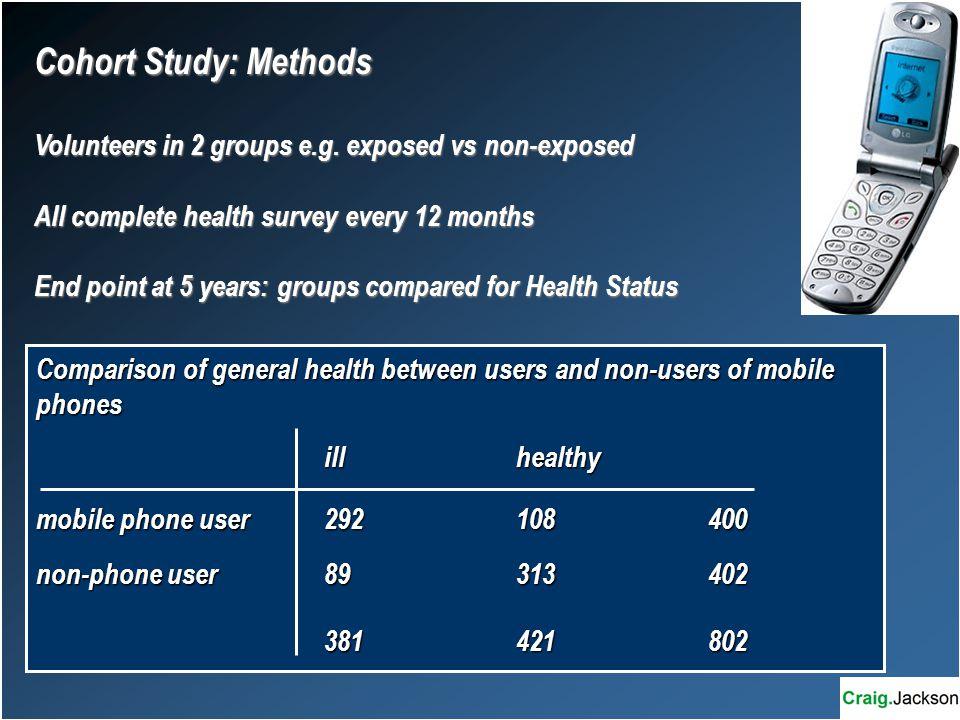 Cohort Study: Methods Volunteers in 2 groups e.g.