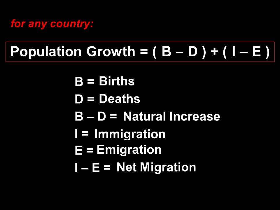 Population Growth = ( B – D ) + ( I – E ) B = . D = .