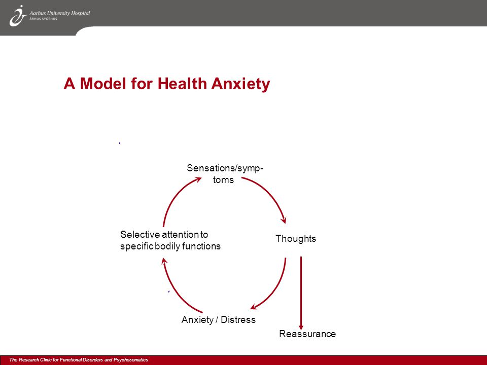 The Research Clinic for Functional Disorders and Psychosomatics A Model for Health Anxiety Sensations/symp- toms Anxiety / Distress Thoughts Reassurance Selective attention to specific bodily functions