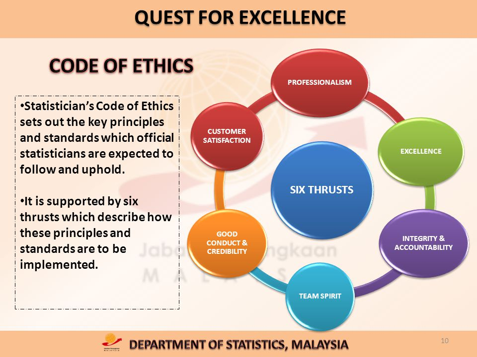 Statistician's Code of Ethics sets out the key principles and standards which official statisticians are expected to follow and uphold.