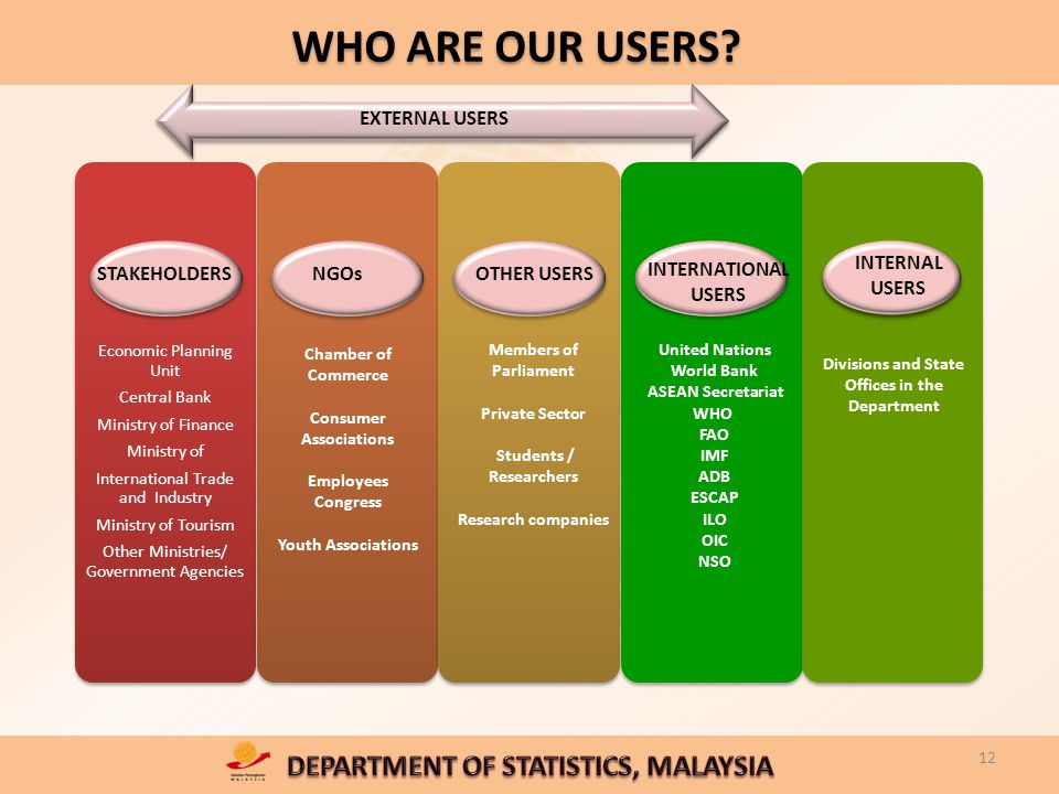 WHO ARE OUR USERS.
