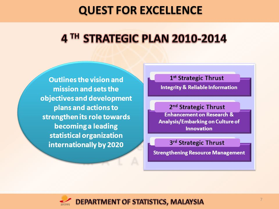 Outlines the vision and mission and sets the objectives and development plans and actions to strengthen its role towards becoming a leading statistical organization internationally by 2020 Integrity & Reliable Information 1 st Strategic Thrust Enhancement on Research & Analysis/Embarking on Culture of Innovation 2 nd Strategic Thrust Strengthening Resource Management 3 rd Strategic Thrust QUEST FOR EXCELLENCE 7
