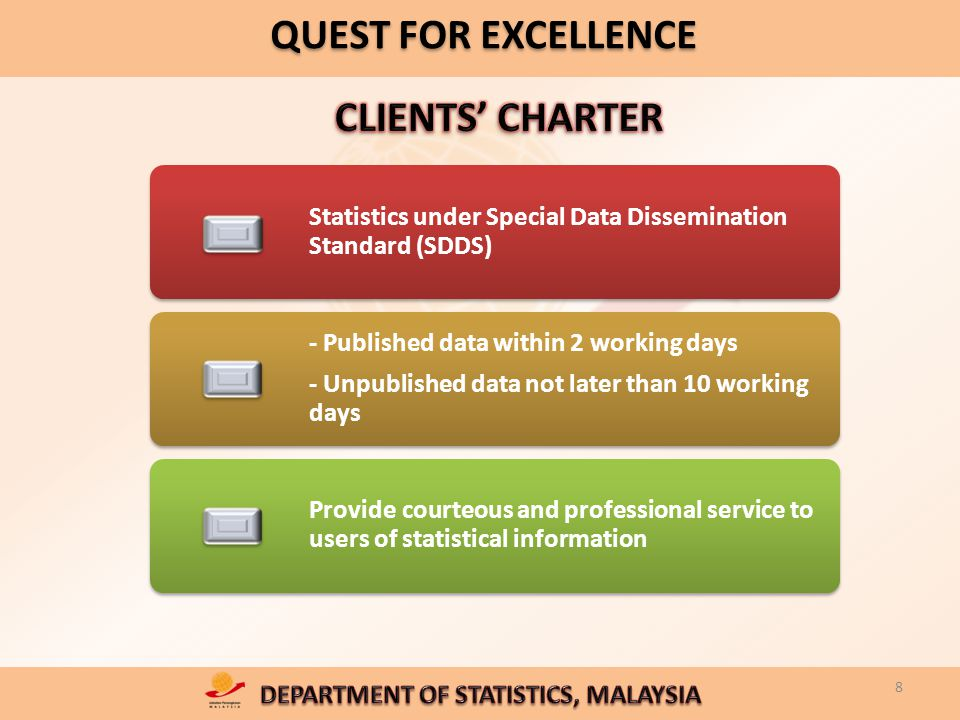 8 Statistics under Special Data Dissemination Standard (SDDS) - Published data within 2 working days - Unpublished data not later than 10 working days Provide courteous and professional service to users of statistical information QUEST FOR EXCELLENCE