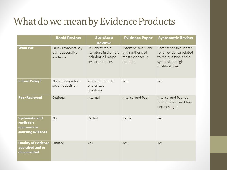 What do we mean by Evidence Products Rapid ReviewLiterature Review Evidence PaperSystematic Review What is itQuick review of key easily accessible evidence Review of main literature in the field including all major research studies Extensive overview and synthesis of most evidence in the field Comprehensive search for all evidence related to the question and a synthesis of high quality studies Inform Policy?No but may inform specific decision Yes but limited to one or two questions Yes Peer ReviewedOptionalInternalInternal and PeerInternal and Peer at both protocol and final report stage Systematic and replicable approach to sourcing evidence NoPartial Yes Quality of evidence appraised and or documented LimitedYes