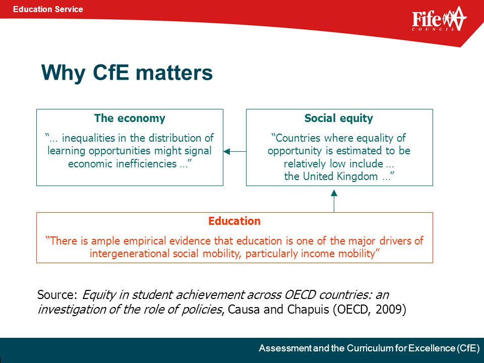 Education Service Assessment and the Curriculum for Excellence (CfE) Why CfE matters Education There is ample empirical evidence that education is one of the major drivers of intergenerational social mobility, particularly income mobility Social equity Countries where equality of opportunity is estimated to be relatively low include … the United Kingdom … The economy … inequalities in the distribution of learning opportunities might signal economic inefficiencies … Source: Equity in student achievement across OECD countries: an investigation of the role of policies, Causa and Chapuis (OECD, 2009)