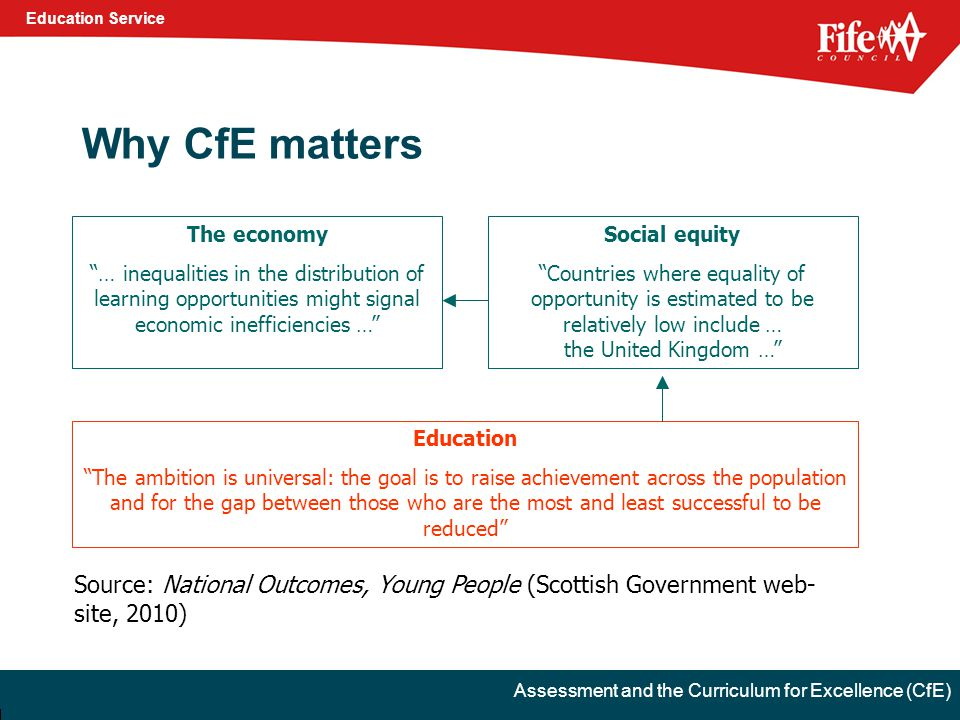 Education Service Assessment and the Curriculum for Excellence (CfE) Why CfE matters Source: National Outcomes, Young People (Scottish Government web- site, 2010) Education The ambition is universal: the goal is to raise achievement across the population and for the gap between those who are the most and least successful to be reduced Social equity Countries where equality of opportunity is estimated to be relatively low include … the United Kingdom … The economy … inequalities in the distribution of learning opportunities might signal economic inefficiencies …