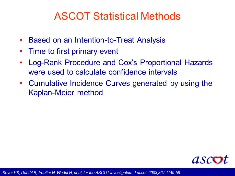 ASCOT Statistical Methods Based on an Intention-to-Treat Analysis Time to first primary event Log-Rank Procedure and Cox's Proportional Hazards were used to calculate confidence intervals Cumulative Incidence Curves generated by using the Kaplan-Meier method Sever PS, Dahlöf B, Poulter N, Wedel H, et al, for the ASCOT Investigators.
