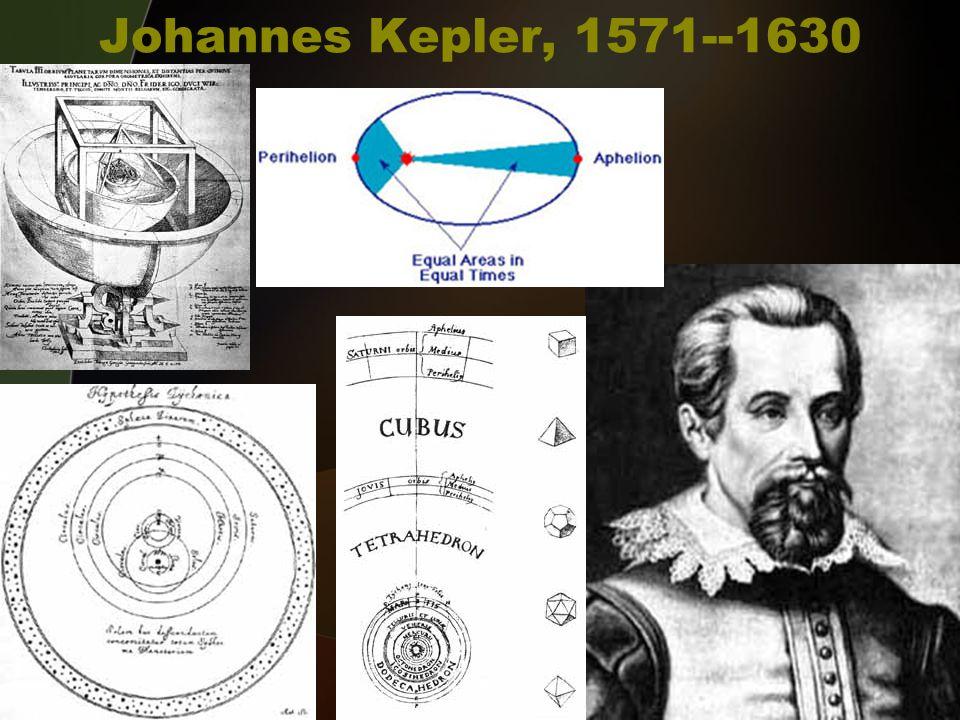 Johannes Kepler, 1571--1630