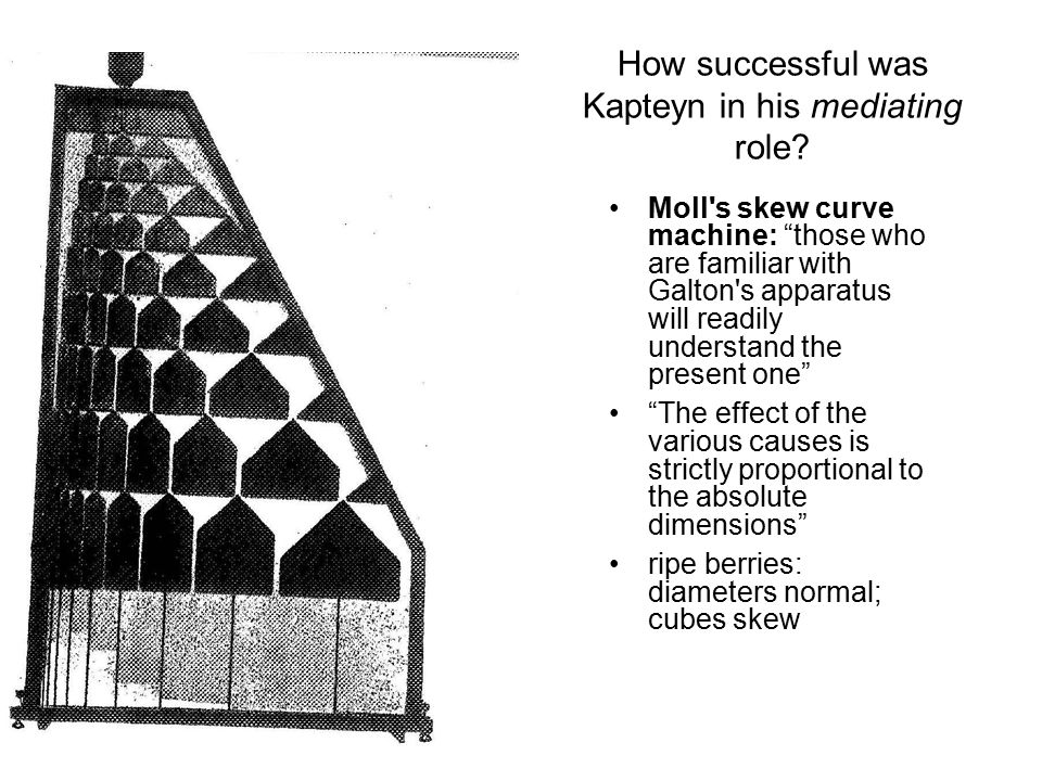 """How successful was Kapteyn in his mediating role? Moll's skew curve machine: """"those who are familiar with Galton's apparatus will readily understand t"""