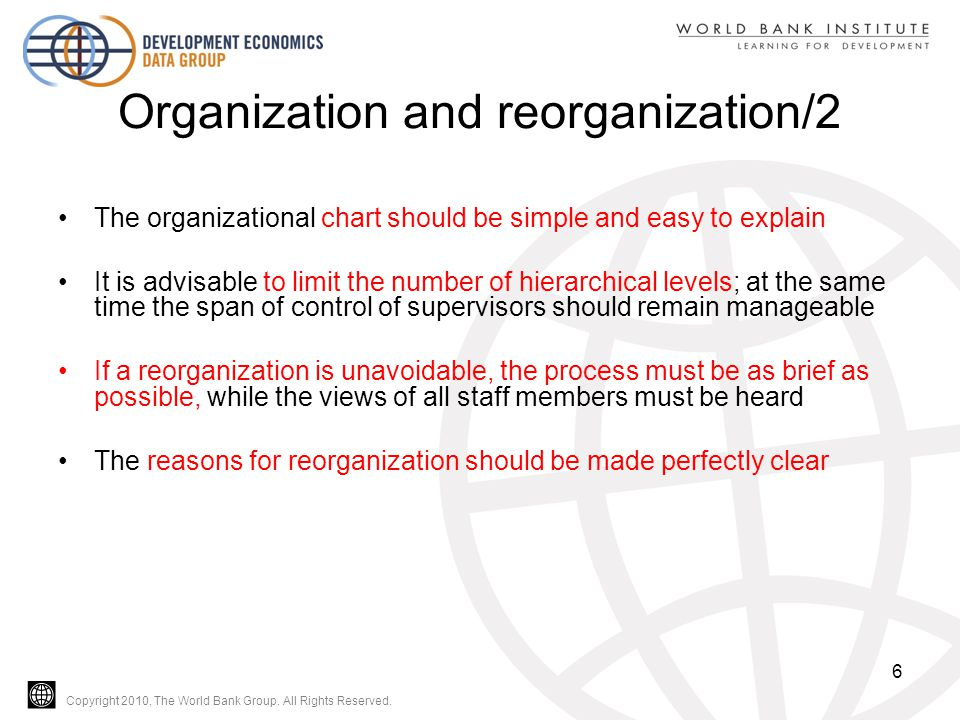 Copyright 2010, The World Bank Group. All Rights Reserved.