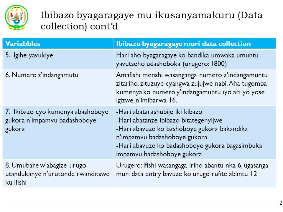 Ibibazo byagaragaye mu ikusanyamakuru (Data collection) cont'd VariabblesIbibazo byagaragaye muri data collection 5.