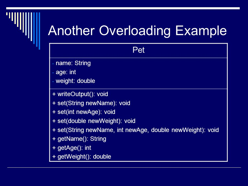 Another Overloading Example Pet - name: String - age: int - weight: double + writeOutput(): void + set(String newName): void + set(int newAge): void + set(double newWeight): void + set(String newName, int newAge, double newWeight): void + getName(): String + getAge(): int + getWeight(): double