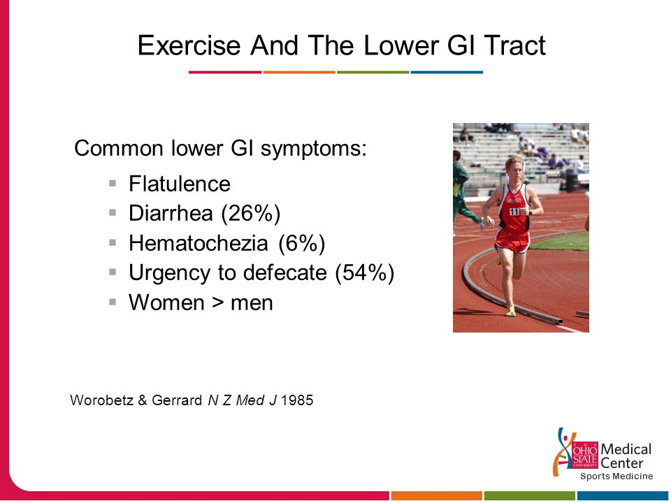 Exercise And The Lower GI Tract Common lower GI symptoms:  Flatulence  Diarrhea (26%)  Hematochezia (6%)  Urgency to defecate (54%)  Women > men Worobetz & Gerrard N Z Med J 1985 Sports Medicine