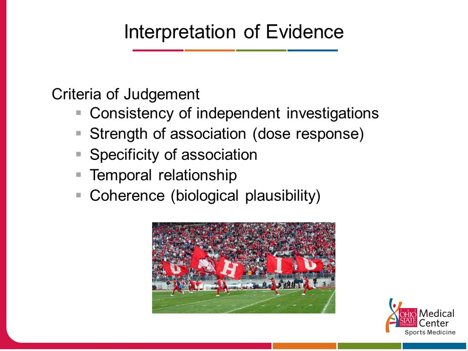 Interpretation of Evidence Criteria of Judgement  Consistency of independent investigations  Strength of association (dose response)  Specificity of association  Temporal relationship  Coherence (biological plausibility) Sports Medicine
