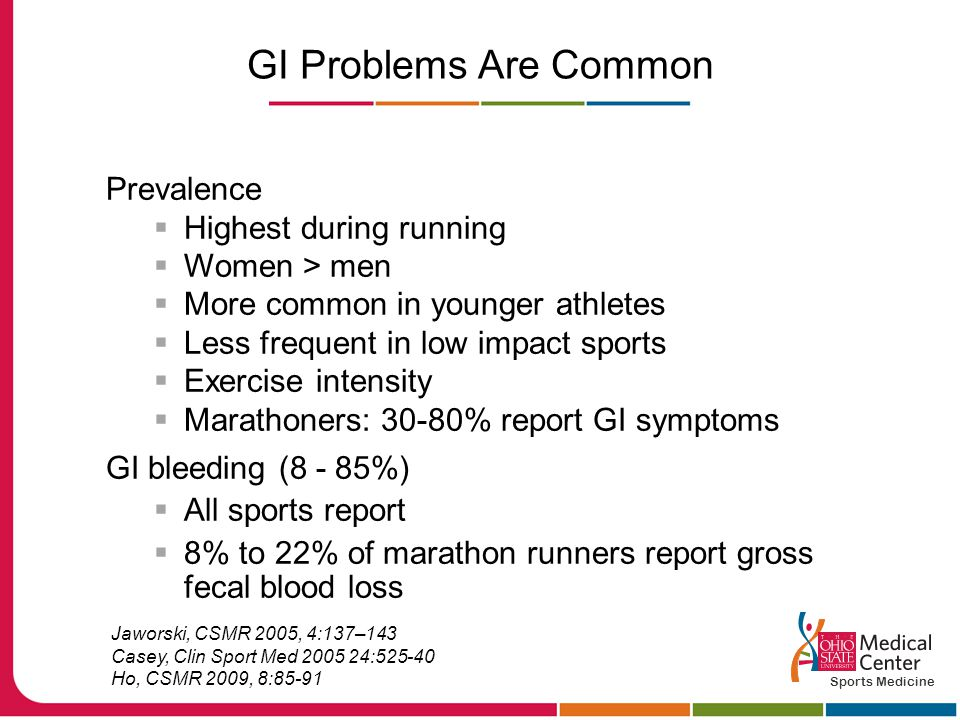GI Problems Are Common Prevalence  Highest during running  Women > men  More common in younger athletes  Less frequent in low impact sports  Exercise intensity  Marathoners: 30-80% report GI symptoms GI bleeding (8 - 85%)  All sports report  8% to 22% of marathon runners report gross fecal blood loss Jaworski, CSMR 2005, 4:137–143 Casey, Clin Sport Med 2005 24:525-40 Ho, CSMR 2009, 8:85-91 Sports Medicine