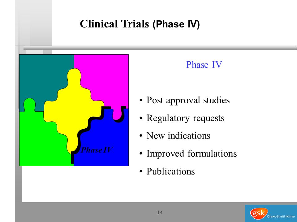 14 Phase IV Post approval studies Regulatory requests New indications Improved formulations Publications Phase IV Clinical Trials (Phase IV)