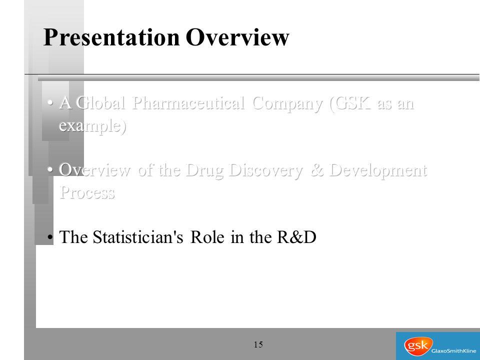 15 Presentation Overview