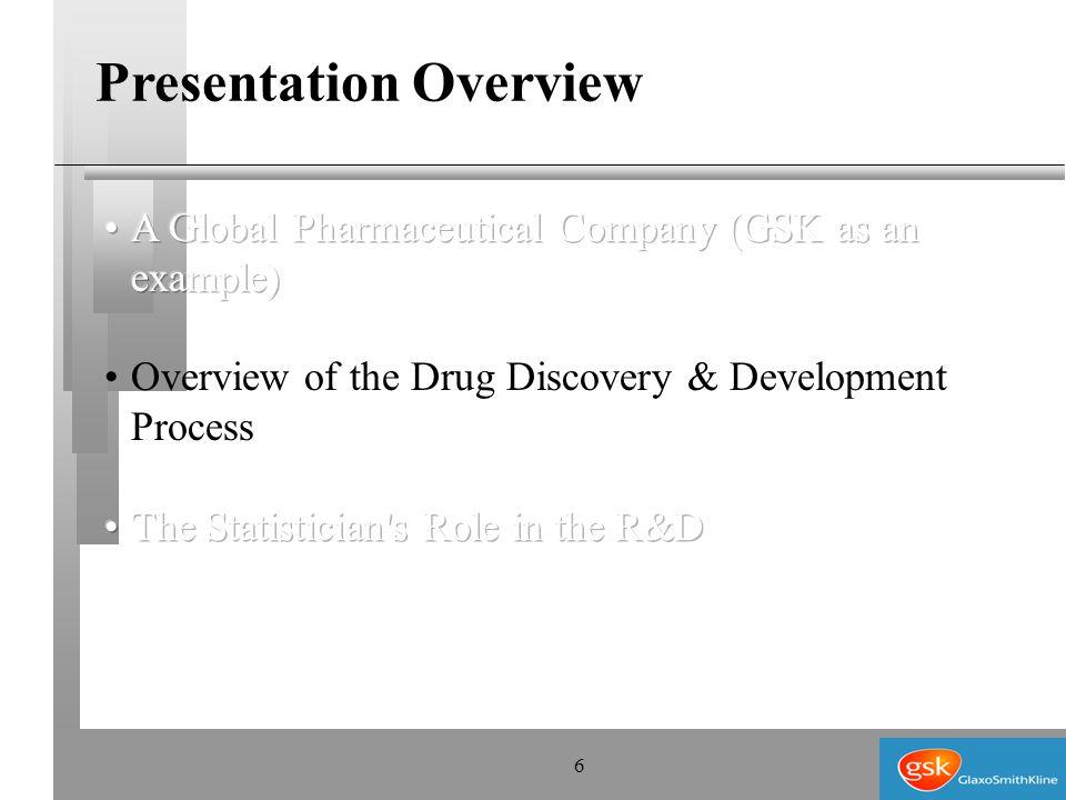 6 Presentation Overview