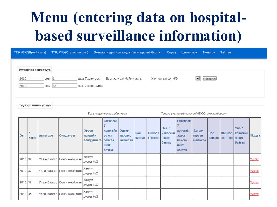 Menu (entering data on hospital- based surveillance information)