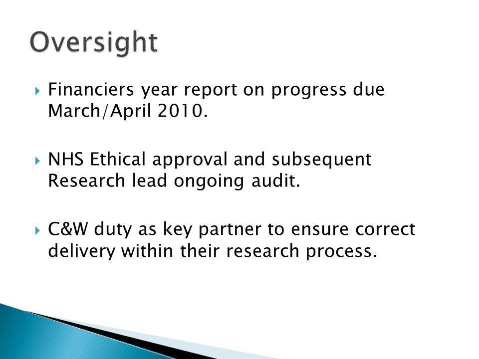  Financiers year report on progress due March/April 2010.