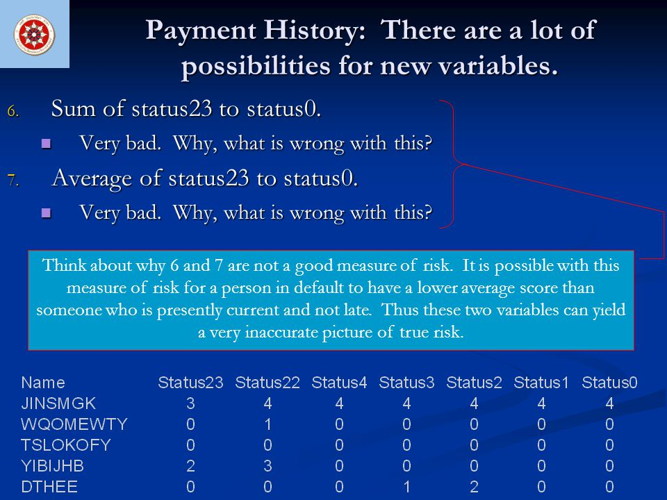 Payment History: There are a lot of possibilities for new variables. 6. Sum of status23 to status0. Very bad. Why, what is wrong with this? Very bad.