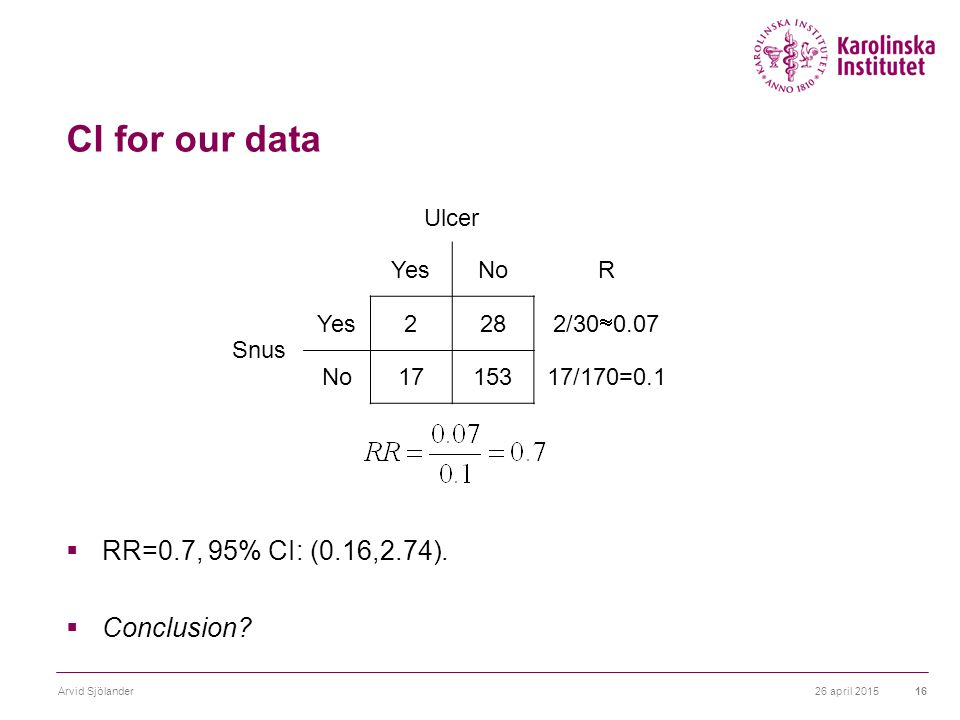 CI for our data  RR=0.7, 95% CI: (0.16,2.74).  Conclusion.