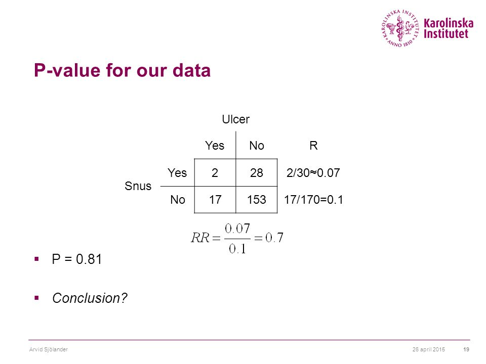 P-value for our data  P = 0.81  Conclusion? 26 april 2015Arvid Sjölander19 Ulcer YesNoR Snus Yes228 2/30  0.07 No1715317/170=0.1